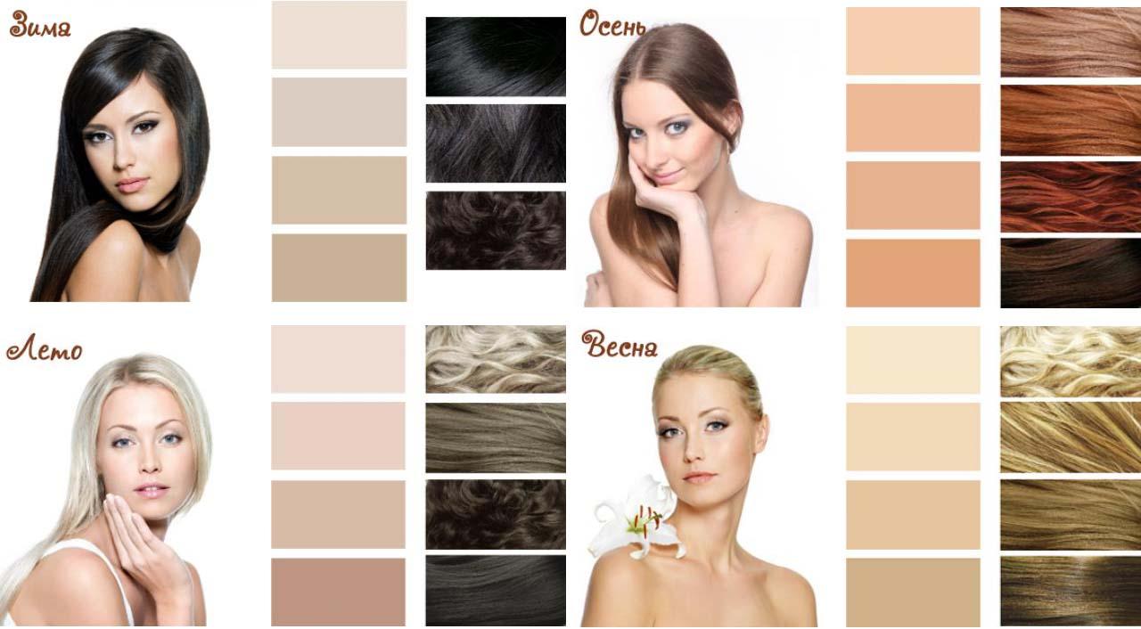 как выбрать цвет волос правильно тест