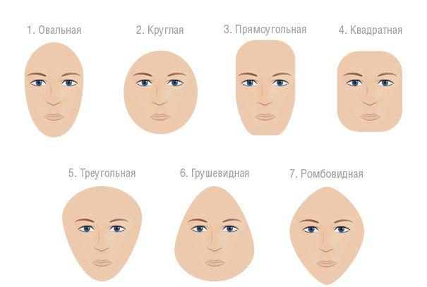 Формы лица и прически