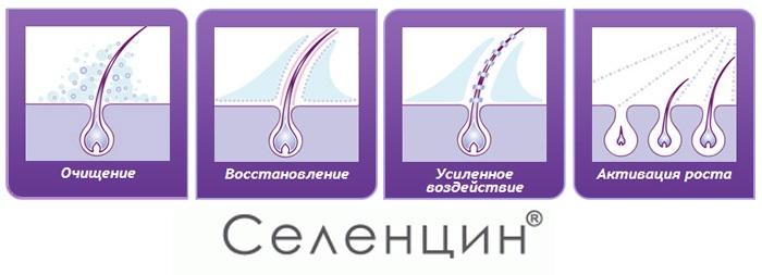 селенцин шампунь цена
